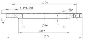 tablica-razmerov-flancev-ploskix-privarnyx-po-gost-12820-80-0-1-0-25-mpa